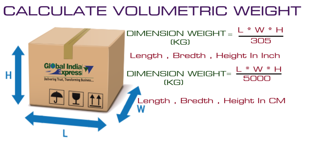 Volume Weight - Courier Charges To Los Angeles  From Delhi